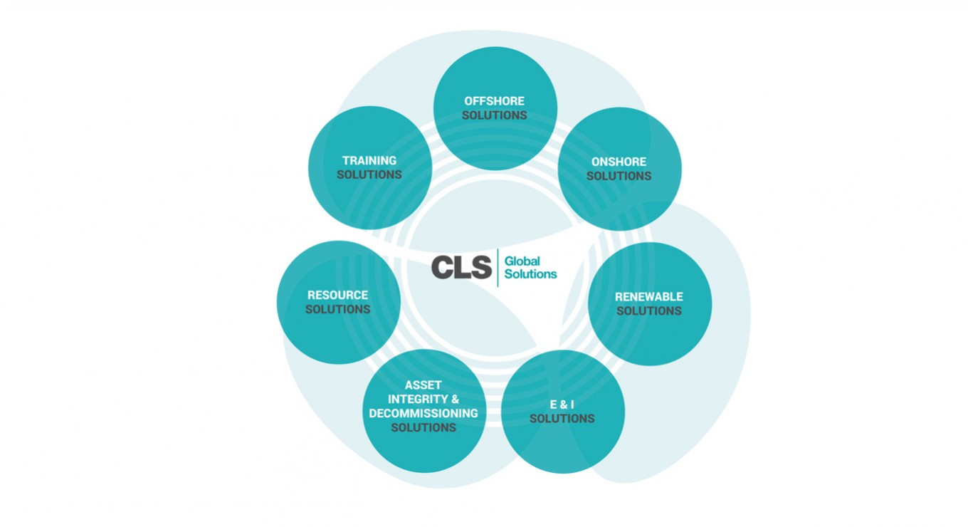 DD Studio | Work - CLS Global Solutions